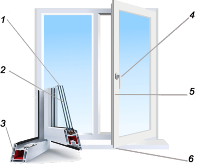 окно-эталон-дом